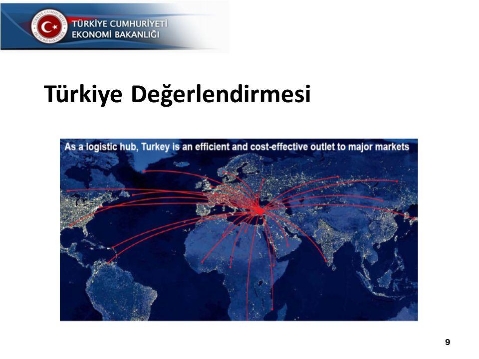 9 Türkiye Değerlendirmesi