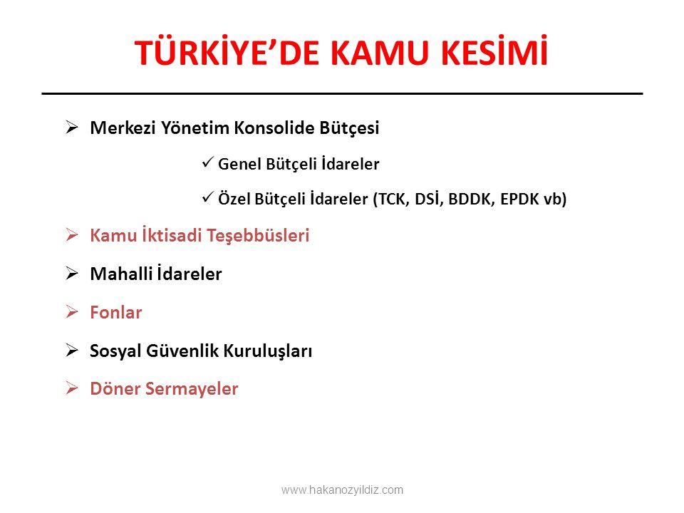 TÜRKİYE'DE KAMU KESİMİ  Merkezi Yönetim Konsolide Bütçesi Genel Bütçeli İdareler Özel Bütçeli İdareler (TCK, DSİ, BDDK, EPDK vb)  Kamu İktisadi Teşe