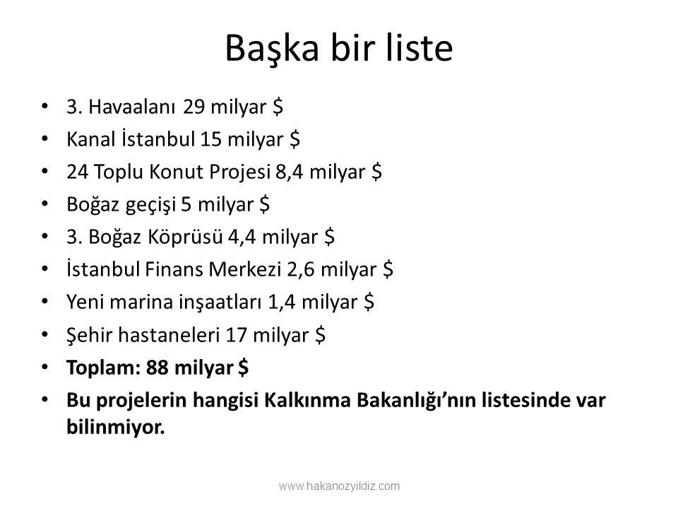 Başka bir liste 3. Havaalanı 29 milyar $ Kanal İstanbul 15 milyar $ 24 Toplu Konut Projesi 8,4 milyar $ Boğaz geçişi 5 milyar $ 3. Boğaz Köprüsü 4,4 m