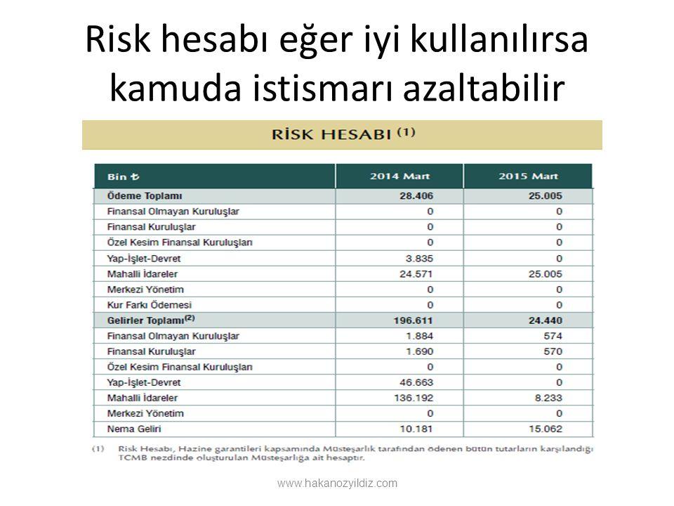 Risk hesabı eğer iyi kullanılırsa kamuda istismarı azaltabilir www.hakanozyildiz.com
