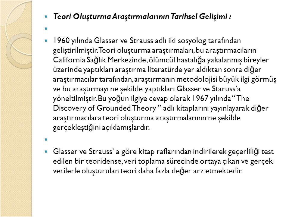 Teori Oluşturma Araştırmalarının Tarihsel Gelişimi : 1960 yılında Glasser ve Strauss adlı iki sosyolog tarafından geliştirilmiştir. Teori oluşturma ar