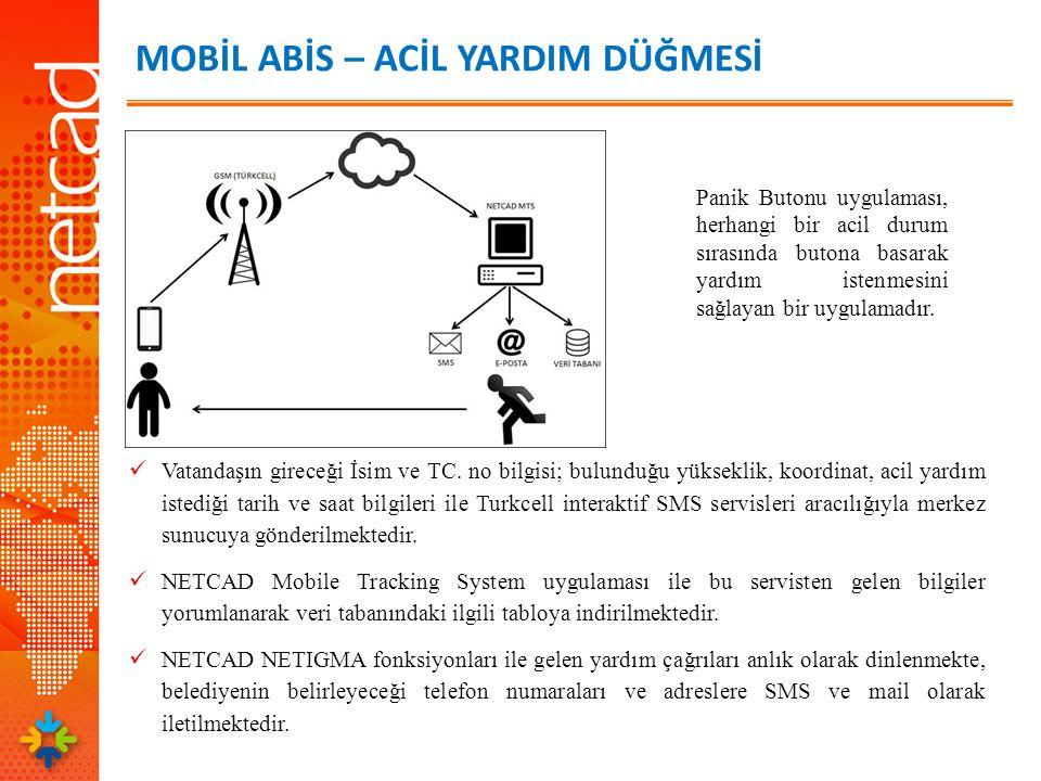 MOBİL ABİS – AFET YARDIM SMS BİLEŞENLERİ Girilen ad/soyad, TC.