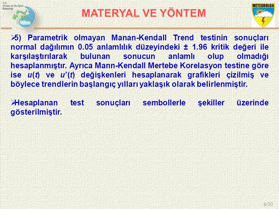29/ 30 KAYNAKLAR 5.KAYNAKLAR [1]. Akkurt, M., 1999.