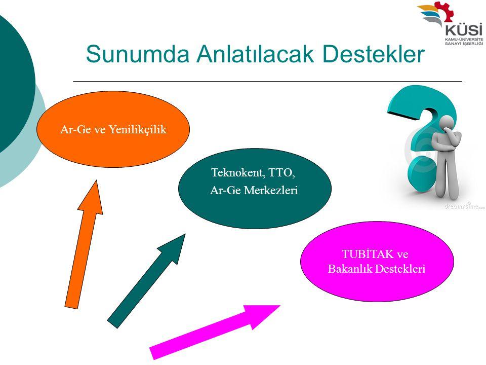 1512 Girişimcilik Aşamalı Destek Programı Aşama 1 İş fikrinin projeye dönüştürülmesi Aşama 2 Şirketleşme ve teknolojik doğrulama Teknogirişim Sermayesi Desteği (100.000 TL; hibe) Aşama 3 TÜBİTAK 1507 Destek Programı (550.000 TL; % 75 hibe) Aşama 4 Ticarileştirme Proje pazarları, girişim sermayesi şirketleri Girişimcilik eğitimi ve iş rehberi desteği İş rehberi desteği BSTB Teknogirişim programını başarıyla tamamlayan firmalar PAZARA GİRİŞ