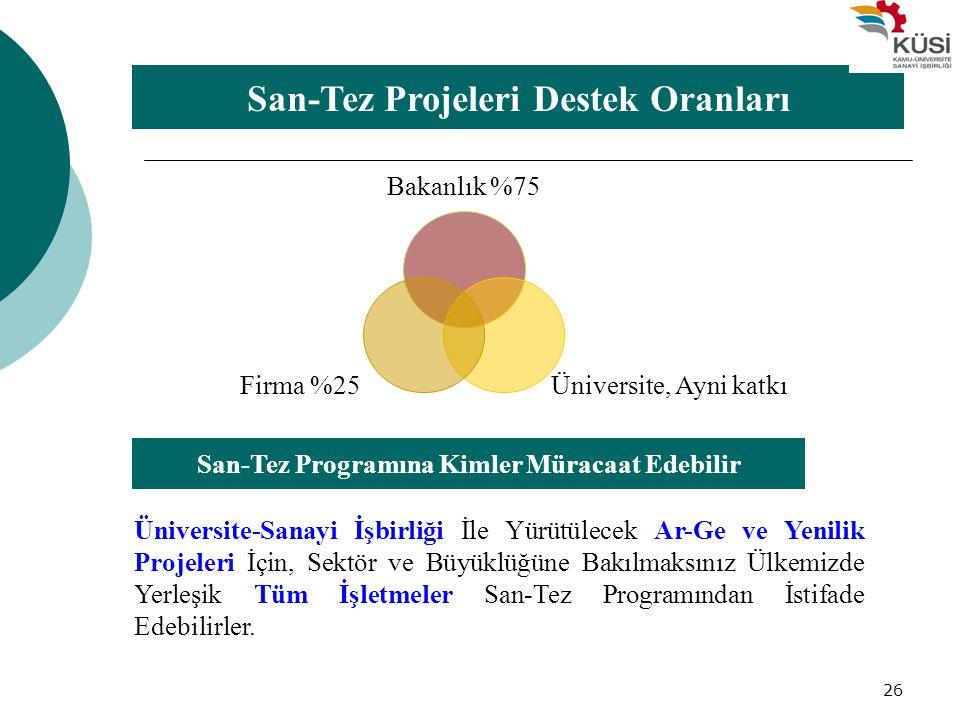 26 San-Tez Projeleri Destek Oranları Bakanlık %75 Üniversite, Ayni katkı Firma %25 Üniversite-Sanayi İşbirliği İle Yürütülecek Ar-Ge ve Yenilik Projel