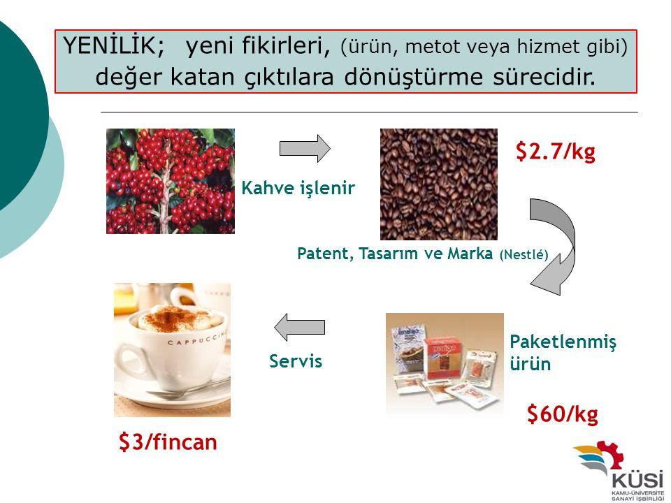 Kahve işlenir Paketlenmiş ürün Servis $3/fincan Patent, Tasarım ve Marka (Nestlé) $2.7/kg $60/kg YENİLİK; yeni fikirleri, (ürün, metot veya hizmet gib
