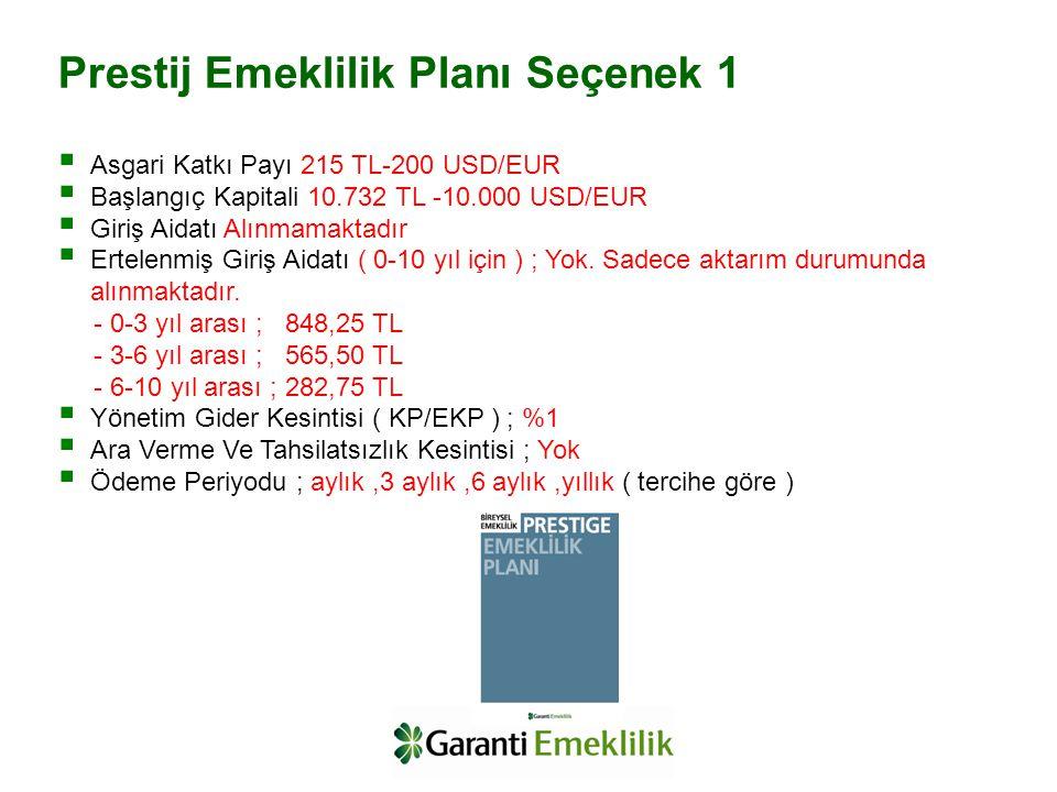  Asgari Katkı Payı 215 TL-200 USD/EUR  Başlangıç Kapitali 10.732 TL -10.000 USD/EUR  Giriş Aidatı Alınmamaktadır  Ertelenmiş Giriş Aidatı ( 0-10 y