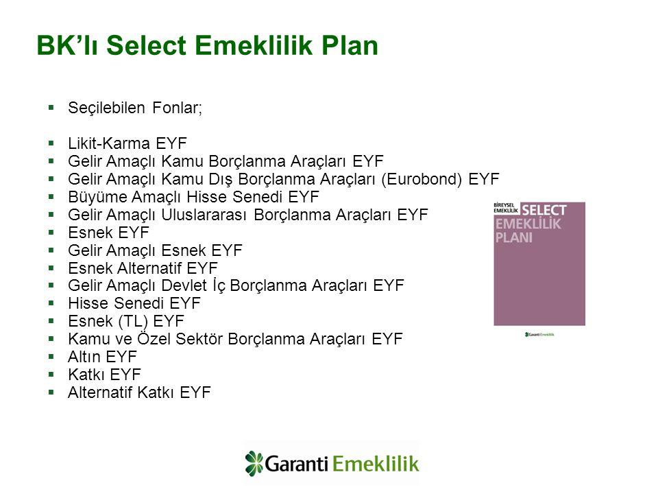  Seçilebilen Fonlar;  Likit-Karma EYF  Gelir Amaçlı Kamu Borçlanma Araçları EYF  Gelir Amaçlı Kamu Dış Borçlanma Araçları (Eurobond) EYF  Büyüme