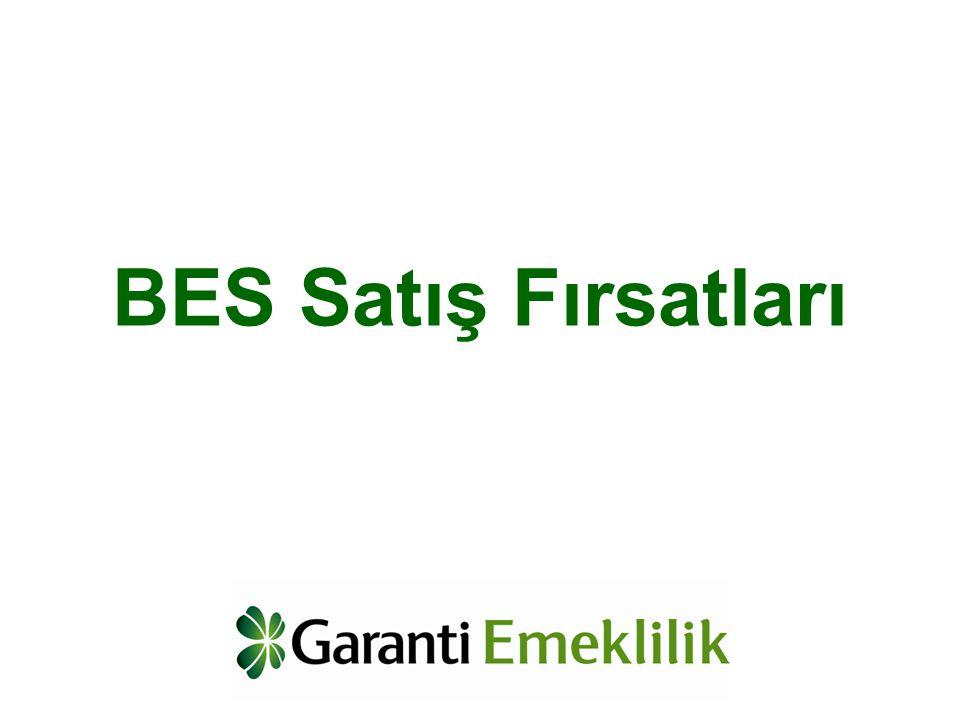 BES Satış Fırsatları