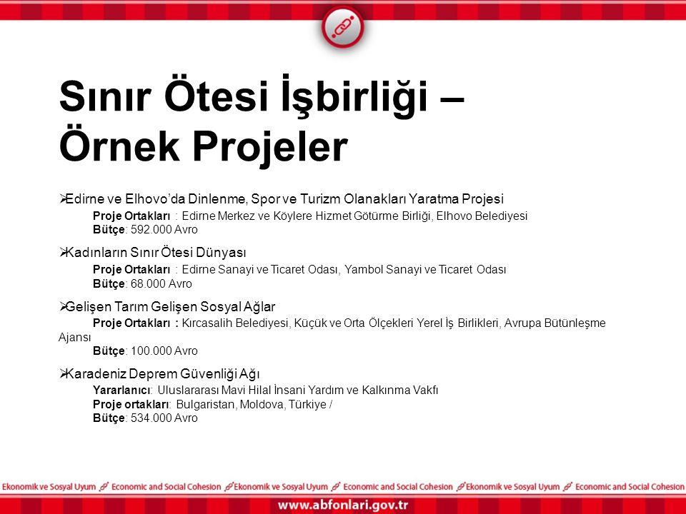 Sınır Ötesi İşbirliği – Örnek Projeler  Edirne ve Elhovo'da Dinlenme, Spor ve Turizm Olanakları Yaratma Projesi Proje Ortakları : Edirne Merkez ve Kö