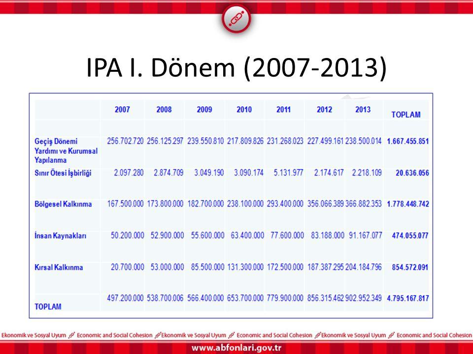 IPA I. Dönem (2007-2013)