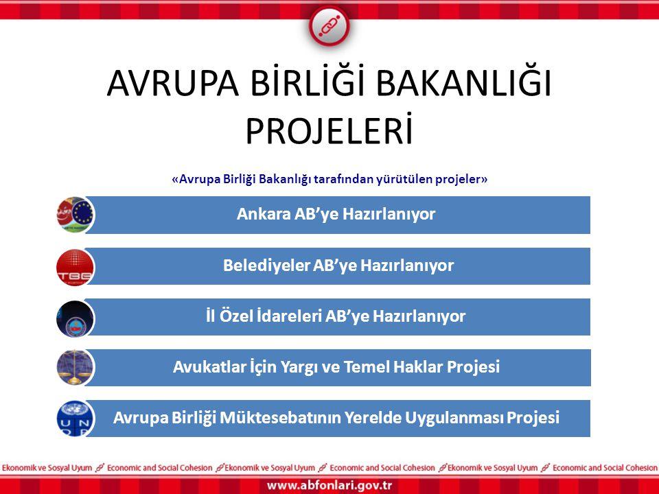 AVRUPA BİRLİĞİ BAKANLIĞI PROJELERİ «Avrupa Birliği Bakanlığı tarafından yürütülen projeler» Ankara AB'ye Hazırlanıyor Belediyeler AB'ye Hazırlanıyor İ