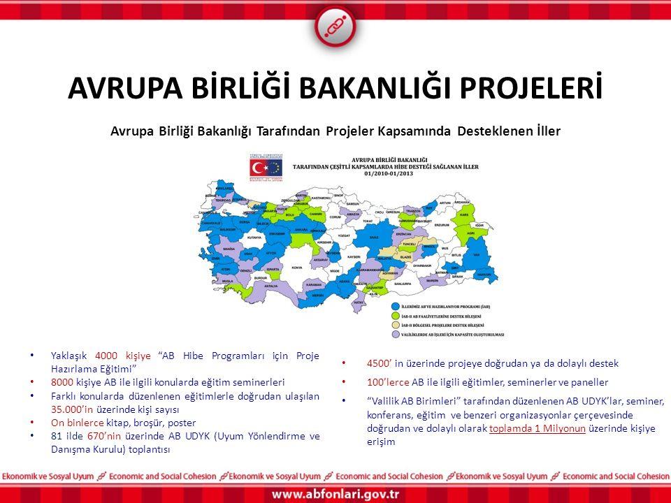 """AVRUPA BİRLİĞİ BAKANLIĞI PROJELERİ Avrupa Birliği Bakanlığı Tarafından Projeler Kapsamında Desteklenen İller Yaklaşık 4000 kişiye """"AB Hibe Programları"""
