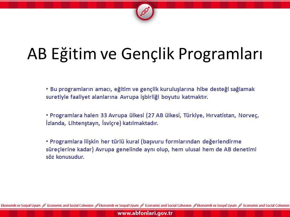 AB Eğitim ve Gençlik Programları Bu programların amacı, eğitim ve gençlik kuruluşlarına hibe desteği sağlamak suretiyle faaliyet alanlarına Avrupa işb