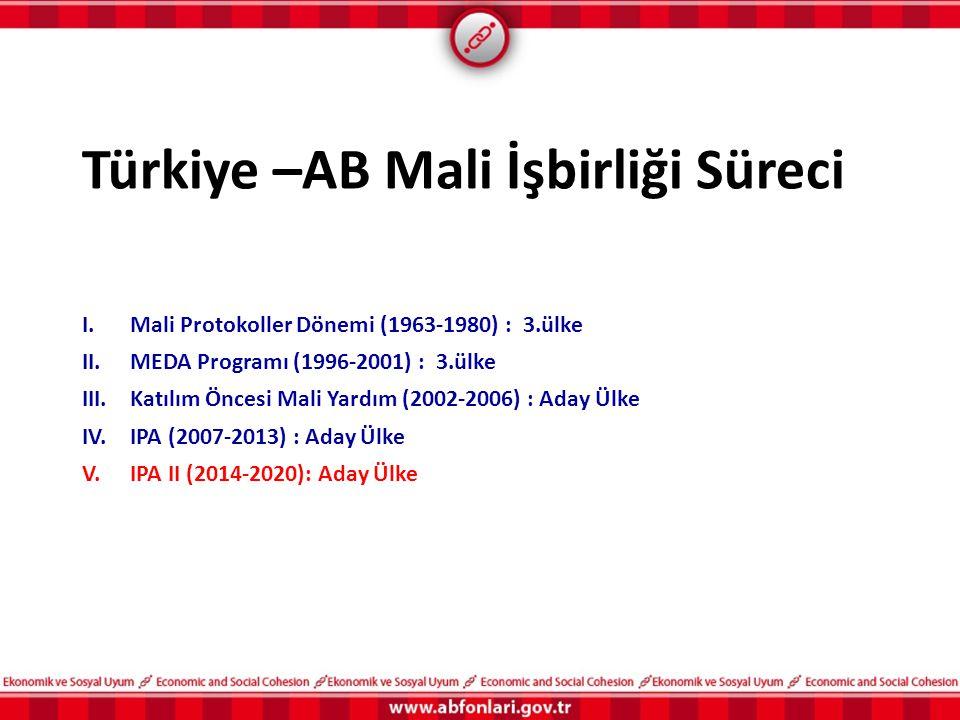 Türkiye –AB Mali İşbirliği Süreci I. Mali Protokoller Dönemi (1963-1980) : 3.ülke II.MEDA Programı (1996-2001) : 3.ülke III. Katılım Öncesi Mali Yardı