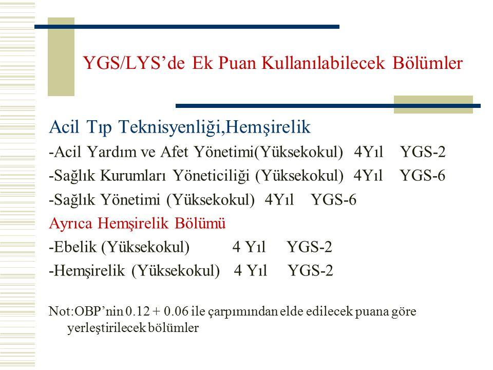 YGS/LYS'de Ek Puan Kullanılabilecek Bölümler Acil Tıp Teknisyenliği,Hemşirelik -Acil Yardım ve Afet Yönetimi(Yüksekokul) 4Yıl YGS-2 -Sağlık Kurumları