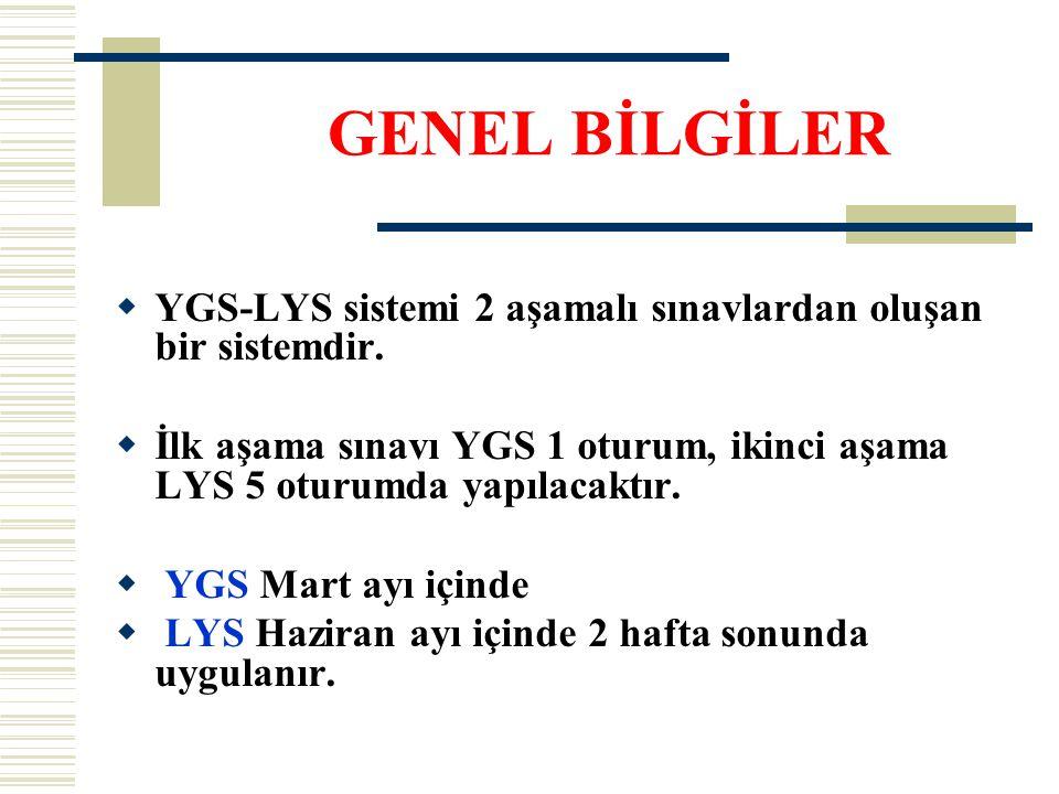  YGS-LYS sistemi 2 aşamalı sınavlardan oluşan bir sistemdir.  İlk aşama sınavı YGS 1 oturum, ikinci aşama LYS 5 oturumda yapılacaktır.  YGS Mart ay