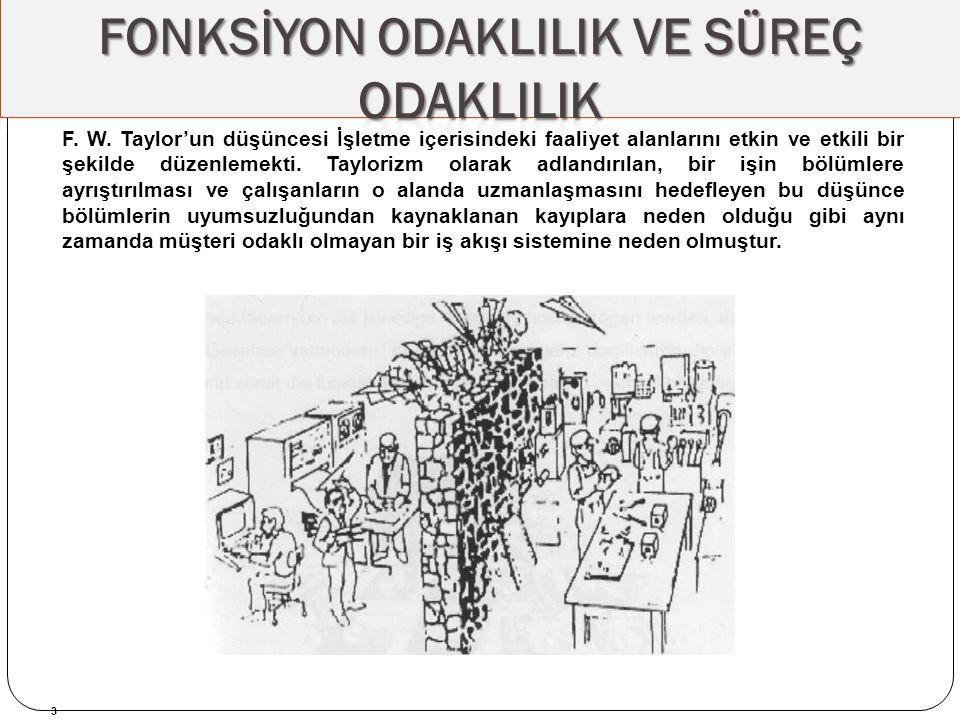 3 F. W. Taylor'un düşüncesi İşletme içerisindeki faaliyet alanlarını etkin ve etkili bir şekilde düzenlemekti. Taylorizm olarak adlandırılan, bir işin