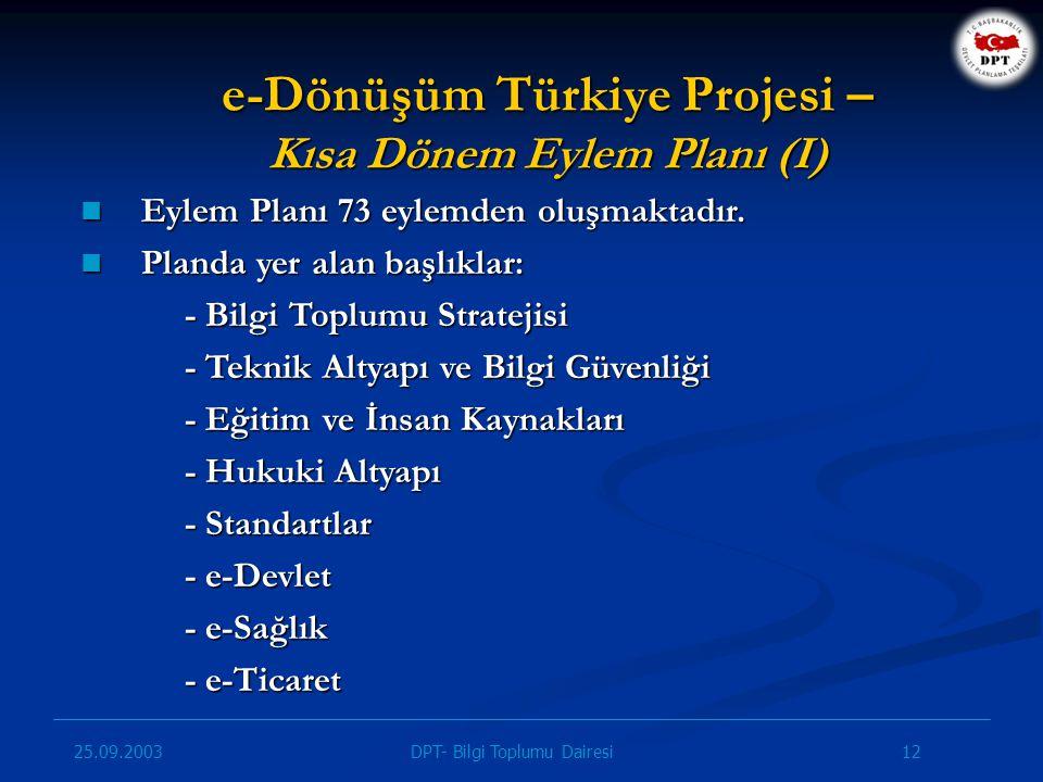 25.09.2003 12DPT- Bilgi Toplumu Dairesi e-Dönüşüm Türkiye Projesi – Kısa Dönem Eylem Planı (I) Eylem Planı 73 eylemden oluşmaktadır. Eylem Planı 73 ey