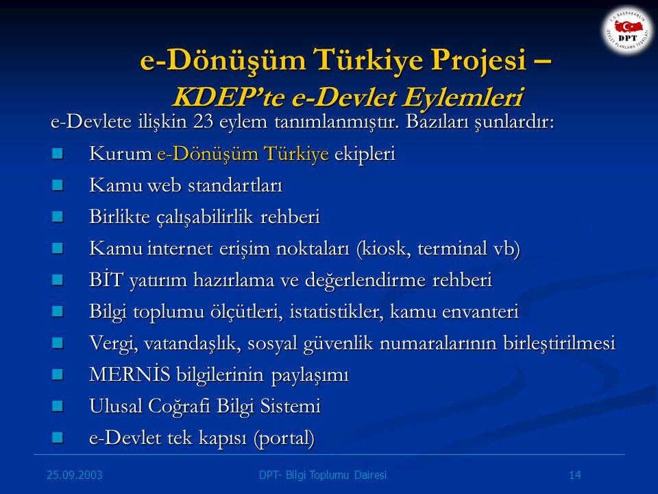 25.09.2003 14DPT- Bilgi Toplumu Dairesi e-Devlete ilişkin 23 eylem tanımlanmıştır. Bazıları şunlardır: Kurum e-Dönüşüm Türkiye ekipleri Kurum e-Dönüşü
