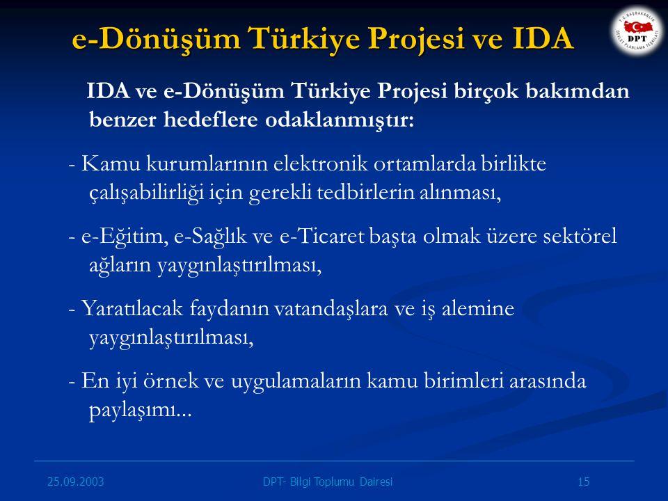 25.09.2003 15DPT- Bilgi Toplumu Dairesi e-Dönüşüm Türkiye Projesi ve IDA IDA ve e-Dönüşüm Türkiye Projesi birçok bakımdan benzer hedeflere odaklanmışt