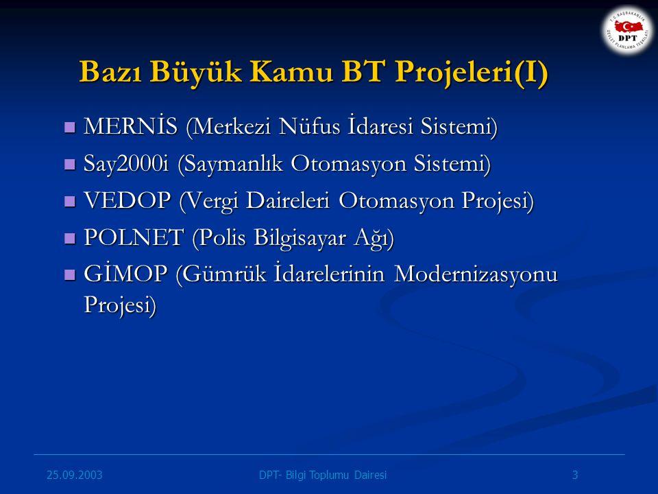 25.09.2003 4DPT- Bilgi Toplumu Dairesi Bazı Büyük Kamu BT Projeleri(II) TAKBİS (Tapu ve Kadastro Bilgi Sistemi) TAKBİS (Tapu ve Kadastro Bilgi Sistemi) UYAP ( Ulusal Yargı Ağı Projesi) UYAP ( Ulusal Yargı Ağı Projesi) Sanayi.Net (Sanayi Portalı) Sanayi.Net (Sanayi Portalı) KOBİNet(Küçük ve Orta Boy İşletmeler Bilgi Ağı) KOBİNet(Küçük ve Orta Boy İşletmeler Bilgi Ağı)