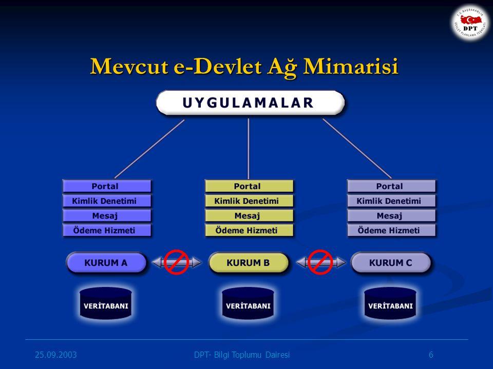 25.09.2003 6DPT- Bilgi Toplumu Dairesi Mevcut e-Devlet Ağ Mimarisi