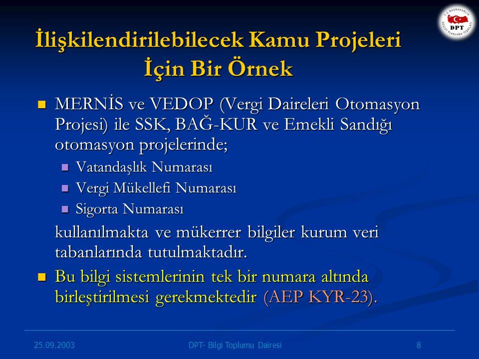 25.09.2003 9DPT- Bilgi Toplumu Dairesi AEP ve e-Dönüşüm Türkiye Projesi Acil Eylem Planı'nda KYR-22 kodu ile yer aldı (Sorumlu kuruluş DPT) Acil Eylem Planı'nda KYR-22 kodu ile yer aldı (Sorumlu kuruluş DPT) 2003/12 Sayılı Başbakanlık Genelgesi yayımlandı (27 Şubat 2003) 2003/12 Sayılı Başbakanlık Genelgesi yayımlandı (27 Şubat 2003) Bilgi Toplumu Dairesinin kuruluşu kamuoyuna duyuruldu (21 Mart 2003) Bilgi Toplumu Dairesinin kuruluşu kamuoyuna duyuruldu (21 Mart 2003)