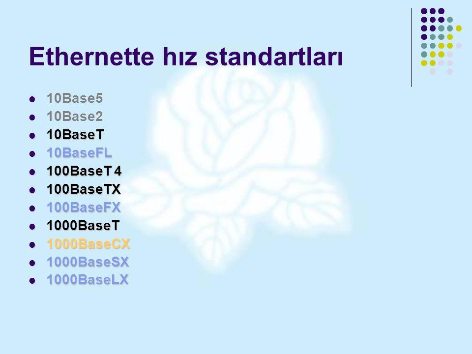 Ethernette hız standartları 10Base5 10Base2 10BaseT 10BaseT 10BaseFL 10BaseFL 100BaseT 4 100BaseT 4 100BaseTX 100BaseTX 100BaseFX 100BaseFX 1000BaseT