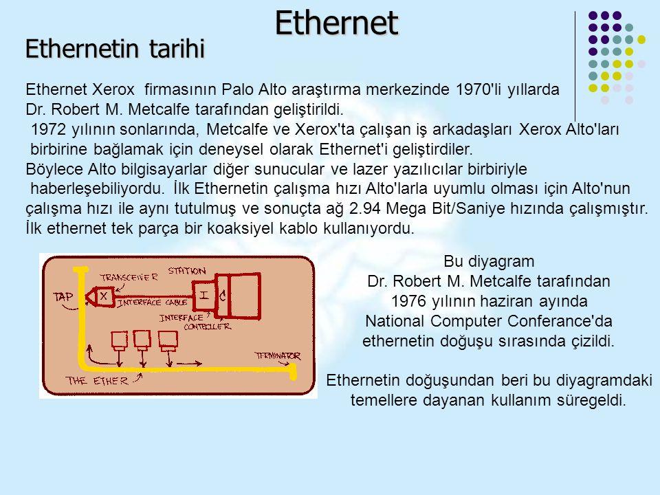 Ethernet Ethernetin tarihi Ethernet Xerox firmasının Palo Alto araştırma merkezinde 1970'li yıllarda Dr. Robert M. Metcalfe tarafından geliştirildi. 1
