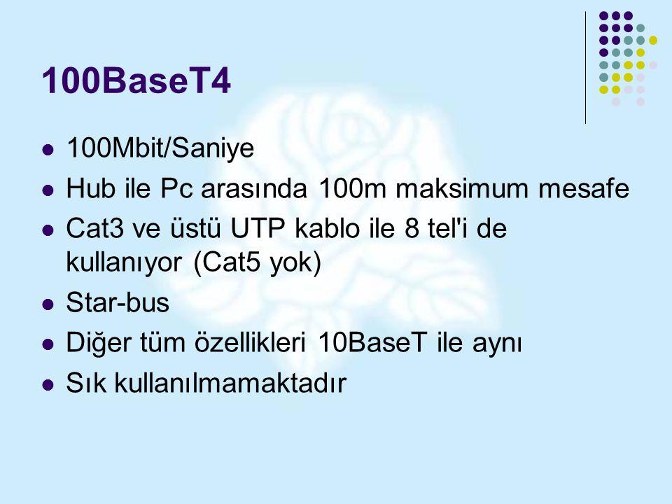 100BaseT4 100Mbit/Saniye Hub ile Pc arasında 100m maksimum mesafe Cat3 ve üstü UTP kablo ile 8 tel'i de kullanıyor (Cat5 yok) Star-bus Diğer tüm özell