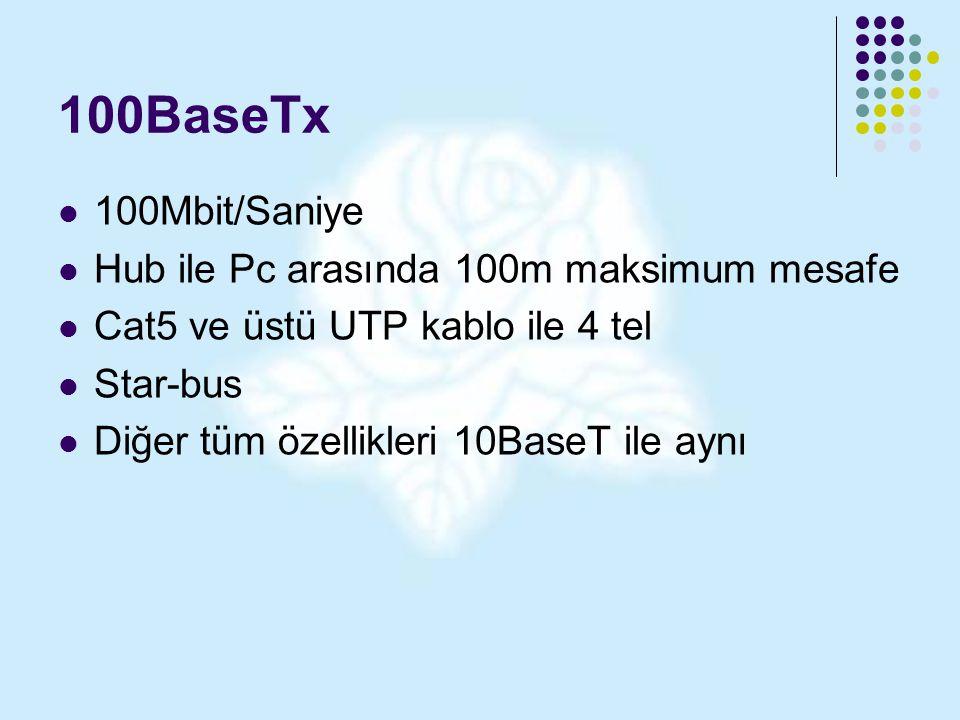 100BaseTx 100Mbit/Saniye Hub ile Pc arasında 100m maksimum mesafe Cat5 ve üstü UTP kablo ile 4 tel Star-bus Diğer tüm özellikleri 10BaseT ile aynı