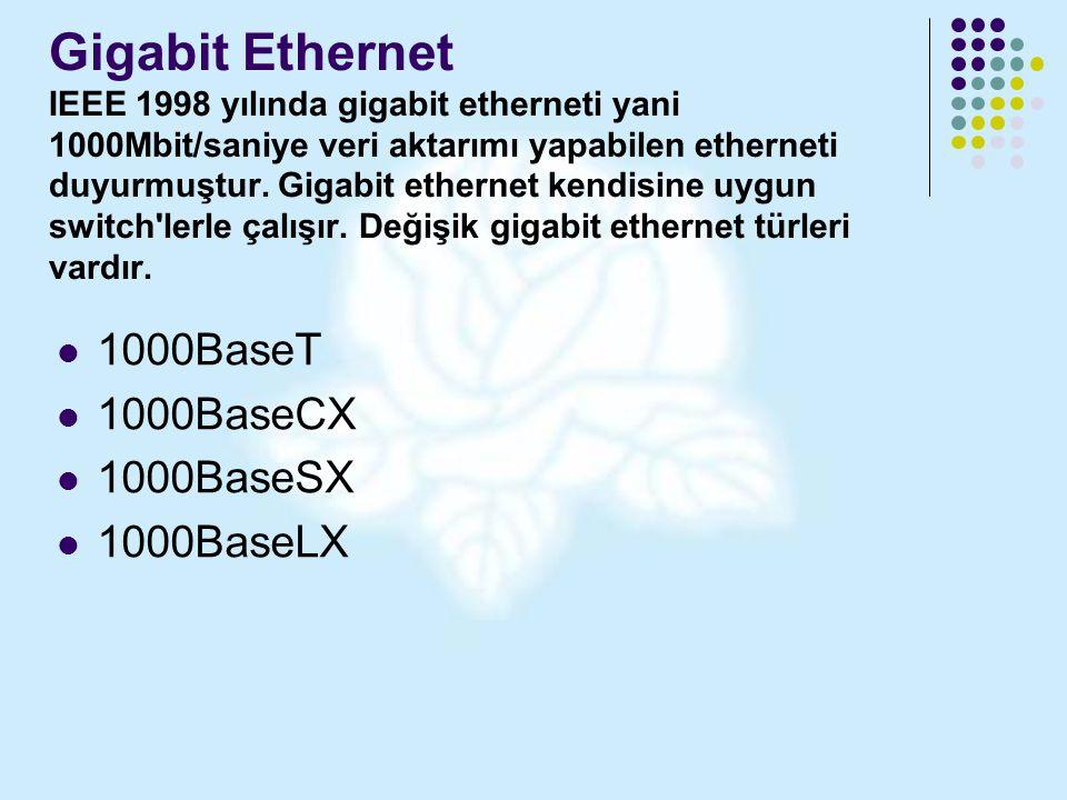 Gigabit Ethernet IEEE 1998 yılında gigabit etherneti yani 1000Mbit/saniye veri aktarımı yapabilen etherneti duyurmuştur. Gigabit ethernet kendisine uy