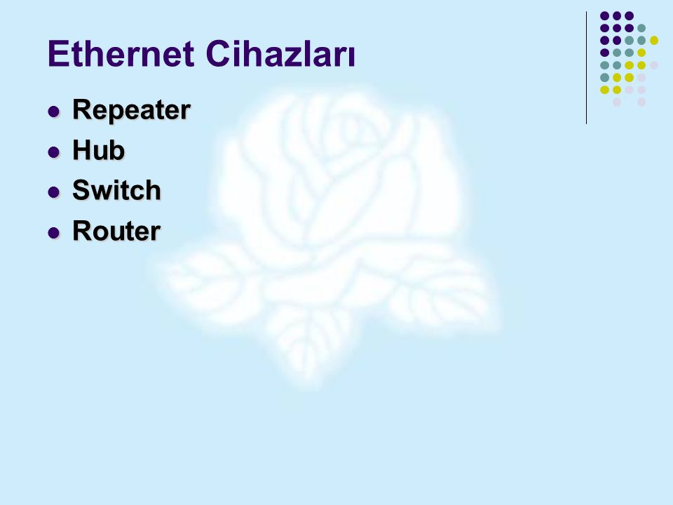 Ethernet Cihazları Repeater Repeater Hub Hub Switch Switch Router Router