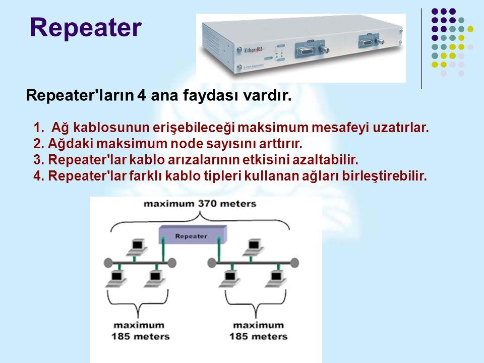 Repeater Repeater'ların 4 ana faydası vardır. 1.Ağ kablosunun erişebileceği maksimum mesafeyi uzatırlar. 2. Ağdaki maksimum node sayısını arttırır. 3.