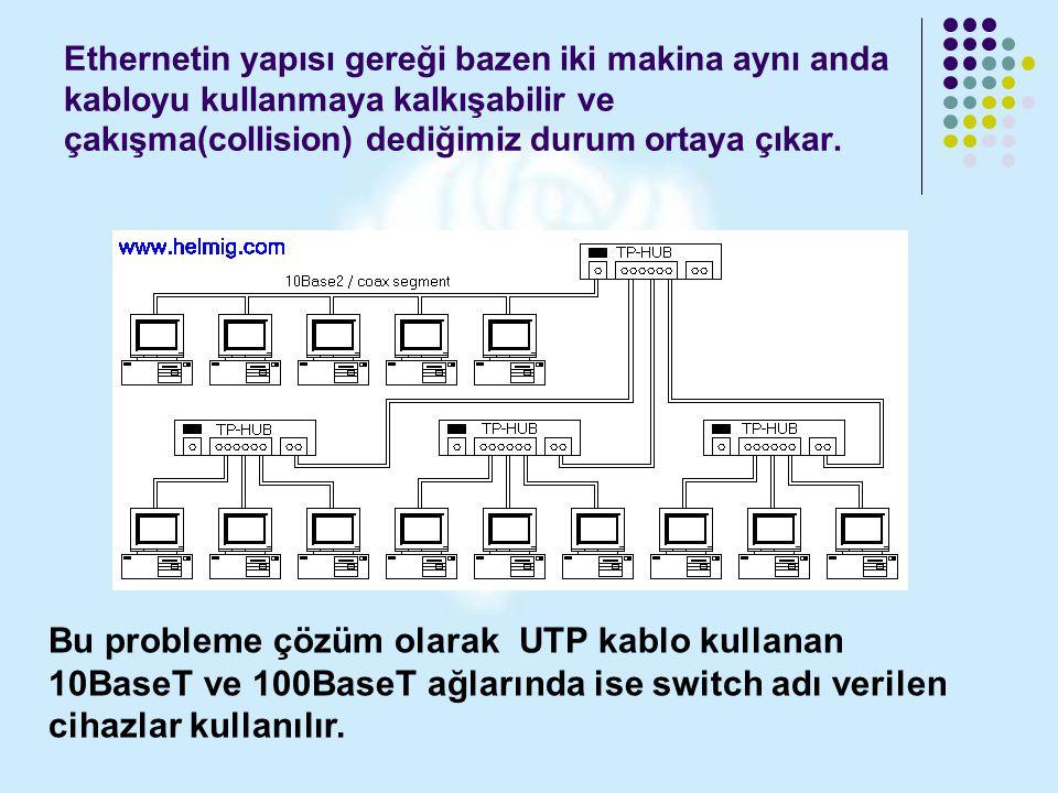 Ethernetin yapısı gereği bazen iki makina aynı anda kabloyu kullanmaya kalkışabilir ve çakışma(collision) dediğimiz durum ortaya çıkar. Bu probleme çö