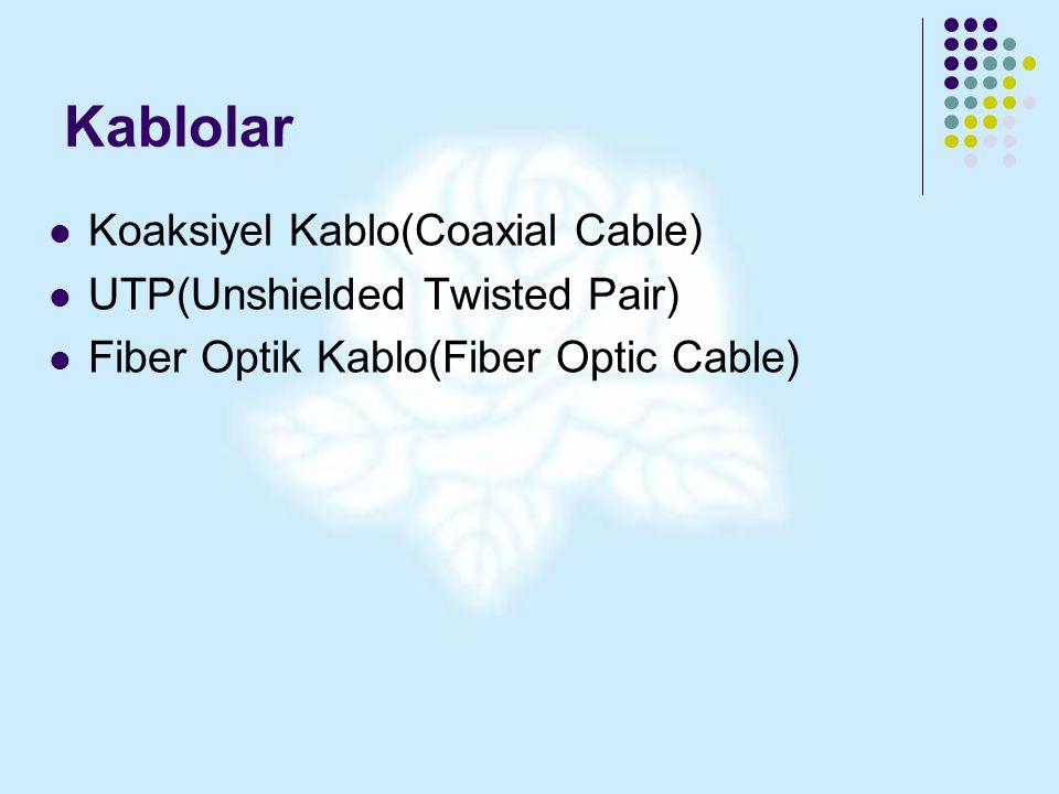 Kablolar Koaksiyel Kablo(Coaxial Cable) UTP(Unshielded Twisted Pair) Fiber Optik Kablo(Fiber Optic Cable)