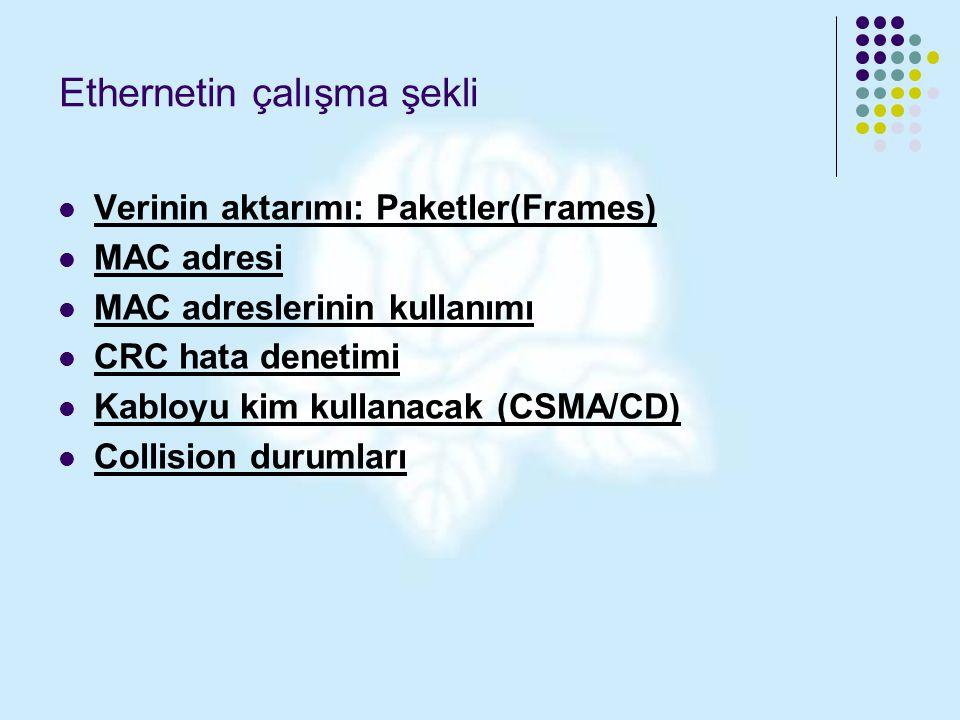Ethernetin çalışma şekli Verinin aktarımı: Paketler(Frames) MAC adresi MAC adreslerinin kullanımı CRC hata denetimi Kabloyu kim kullanacak (CSMA/CD) C