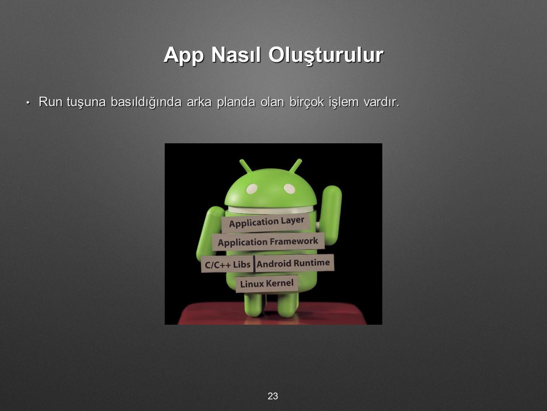 App Nasıl Oluşturulur Run tuşuna basıldığında arka planda olan birçok işlem vardır. Run tuşuna basıldığında arka planda olan birçok işlem vardır. 23