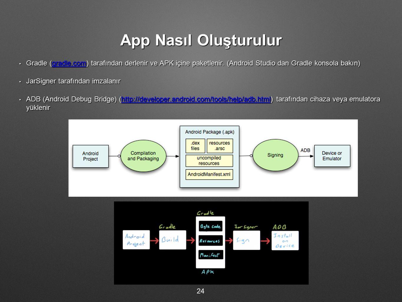 App Nasıl Oluşturulur Gradle (gradle.com) tarafından derlenir ve APK içine paketlenir. (Android Studio dan Gradle konsola bakın) Gradle (gradle.com) t