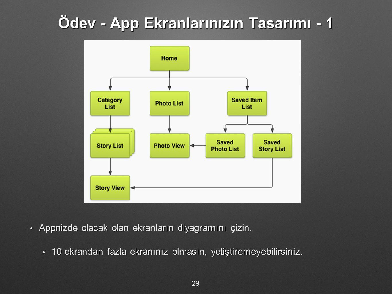 Ödev - App Ekranlarınızın Tasarımı - 1 Appnizde olacak olan ekranların diyagramını çizin. Appnizde olacak olan ekranların diyagramını çizin. 10 ekrand