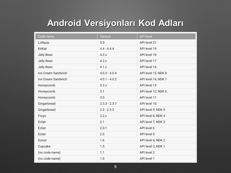 Android Versiyonları Kod Adları 9