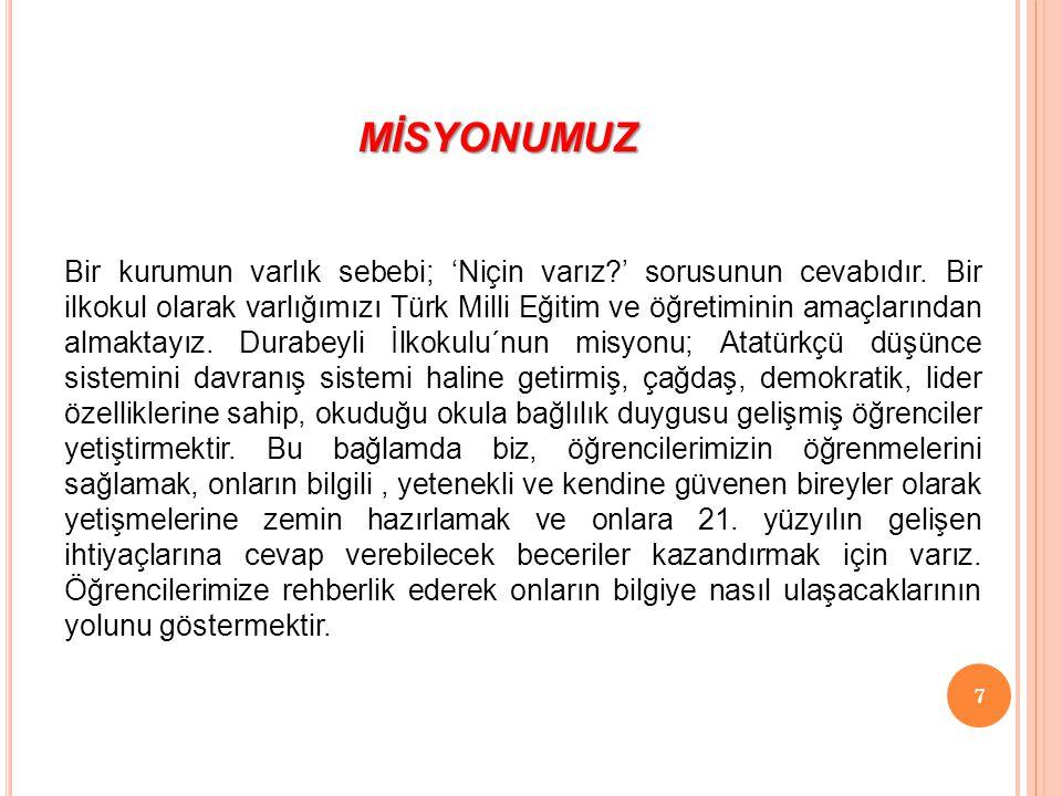 MİSYONUMUZ Bir kurumun varlık sebebi; 'Niçin varız?' sorusunun cevabıdır. Bir ilkokul olarak varlığımızı Türk Milli Eğitim ve öğretiminin amaçlarından