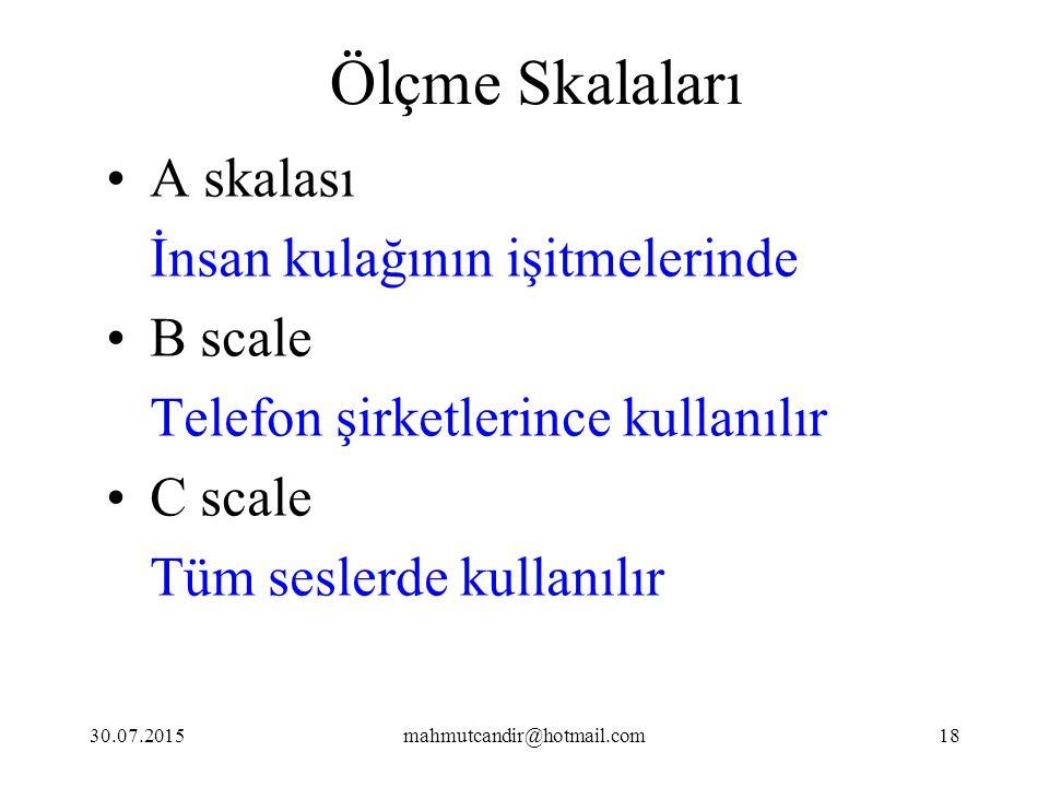 30.07.2015mahmutcandir@hotmail.com18 Ölçme Skalaları A skalası İnsan kulağının işitmelerinde B scale Telefon şirketlerince kullanılır C scale Tüm sesl