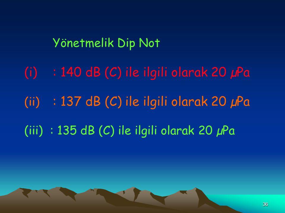 36 Yönetmelik Dip Not (i): 140 dB (C) ile ilgili olarak 20 µPa (ii) : 137 dB (C) ile ilgili olarak 20 µPa (iii) : 135 dB (C) ile ilgili olarak 20 µPa