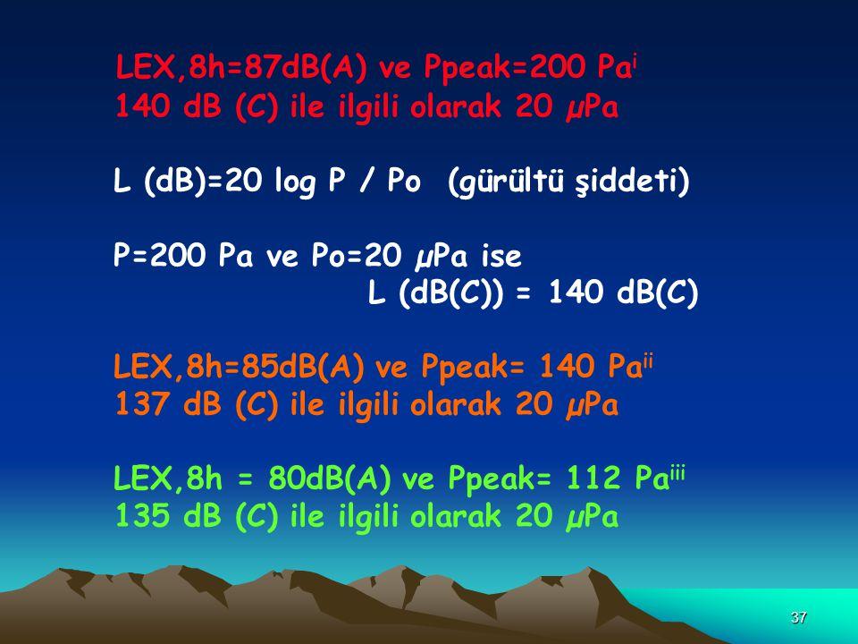 37 LEX,8h=87dB(A) ve Ppeak=200 Pa i 140 dB (C) ile ilgili olarak 20 µPa L (dB)=20 log P / Po (gürültü şiddeti) P=200 Pa ve Po=20 µPa ise L (dB(C)) = 1