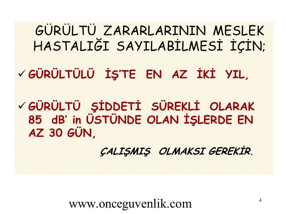 45 www.onceguvenlik.com