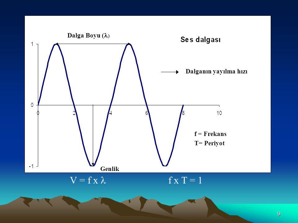 30 KULAK KORUYUCULARININ GÜRÜLTÜ ENGELLEME DEĞERLERİ CİNSİ AZALTMA DERECESİ PAMUK 5 - 16 dB PARAFİNLİ PAMUK20 - 35 dB CAM PAMUĞU7,5 - 32 dB KULAK TIKACI20 - 45 dB KULAKLIK12 - 48 dB