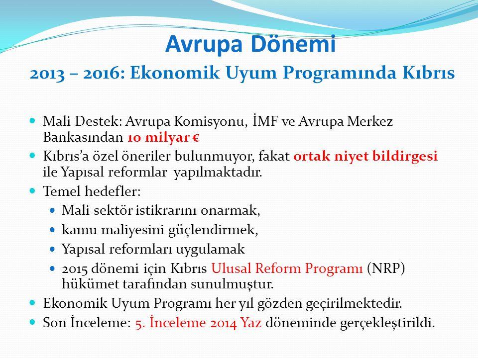 Avrupa Dönemi 2013 – 2016: Ekonomik Uyum Programında Kıbrıs Mali Destek: Avrupa Komisyonu, İMF ve Avrupa Merkez Bankasından 10 milyar € Kıbrıs'a özel öneriler bulunmuyor, fakat ortak niyet bildirgesi ile Yapısal reformlar yapılmaktadır.