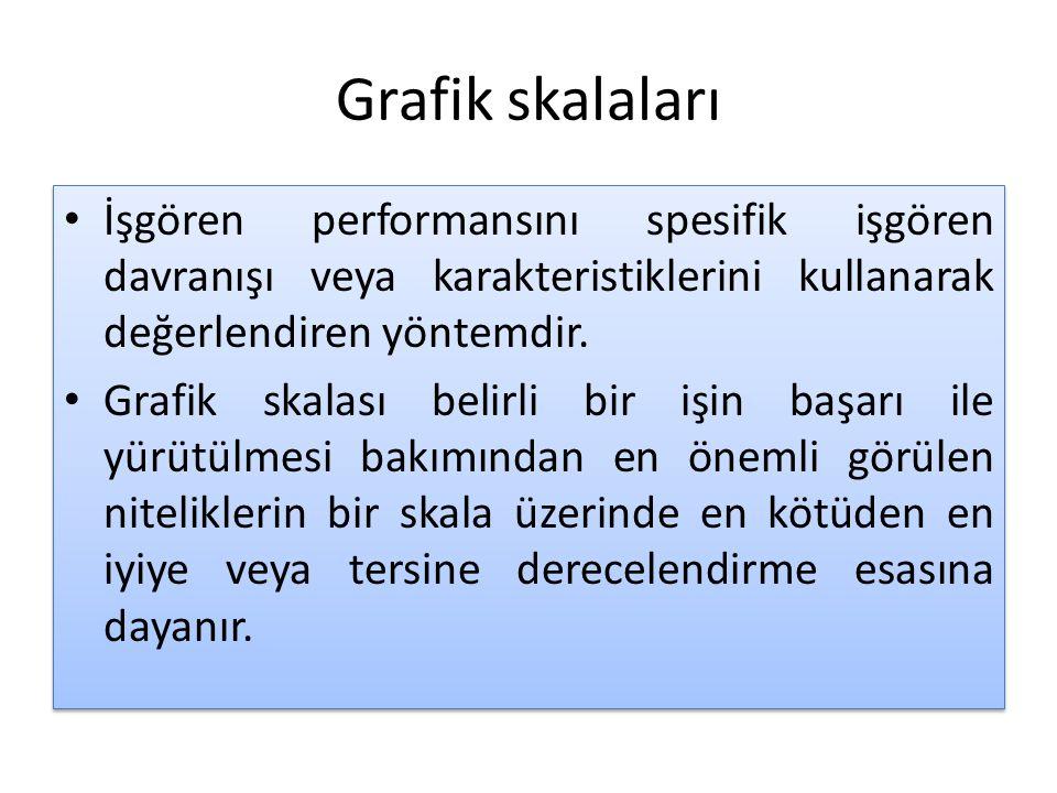 Grafik skalaları İşgören performansını spesifik işgören davranışı veya karakteristiklerini kullanarak değerlendiren yöntemdir. Grafik skalası belirli